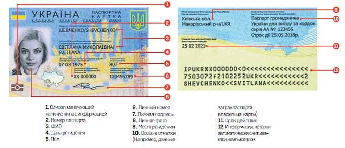 инн что это такое как выглядит в паспорте срочно деньги онлайн займы на карту